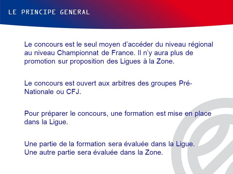 LE PRINCIPE GENERAL Le concours est le seul moyen daccéder du niveau régional au niveau Championnat de France. Il ny aura plus de promotion sur propos