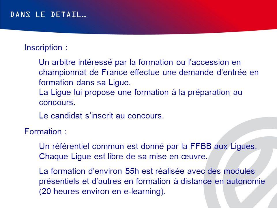 DANS LE DETAIL… Inscription : Un arbitre intéressé par la formation ou laccession en championnat de France effectue une demande dentrée en formation d