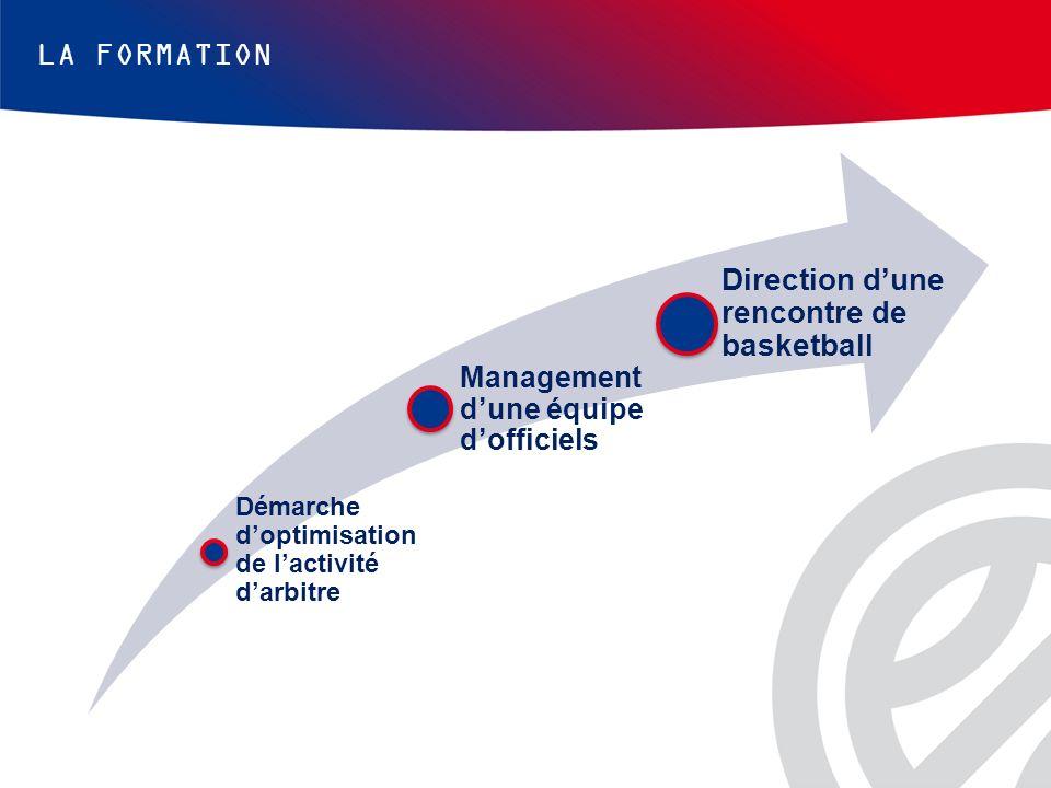 Démarche doptimisation de lactivité darbitre Management dune équipe dofficiels Direction dune rencontre de basketball LA FORMATION