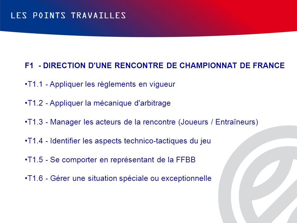 LES POINTS TRAVAILLES F1 - DIRECTION D'UNE RENCONTRE DE CHAMPIONNAT DE FRANCE T1.1 - Appliquer les règlements en vigueur T1.2 - Appliquer la mécanique