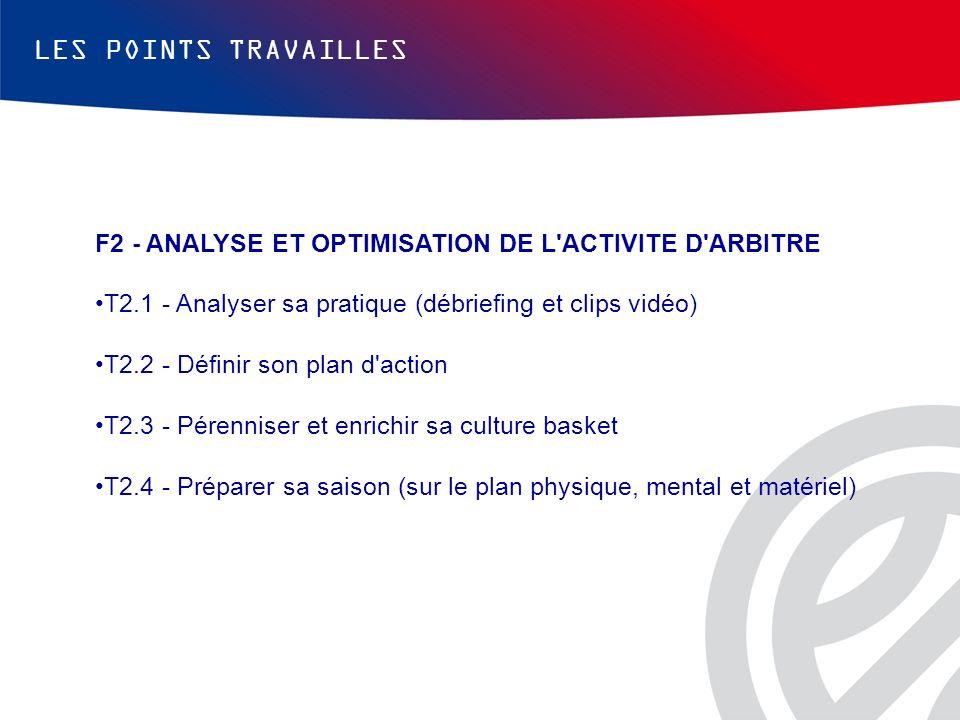 117 RUE DU CHÂTEAU DES RENTIERS - 75013 PARIS T 01 53 94 25 00 - F 01 53 94 26 80 www.ffbb.com SERVICE FORMATION DES OFFICIELS