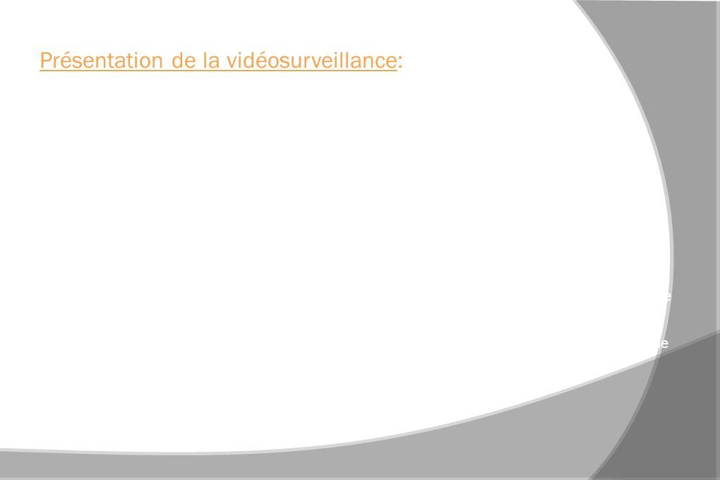 Présentation de la vidéosurveillance: La vidéosurveillance : le principe Introduction: La vidéosurveillance désigne les systèmes techniques et électroniques permettant dassurer la surveillance à distance dun espace privé (ex: maison) ou public (ex: centre commerciale) au moyen de caméras vidéo.