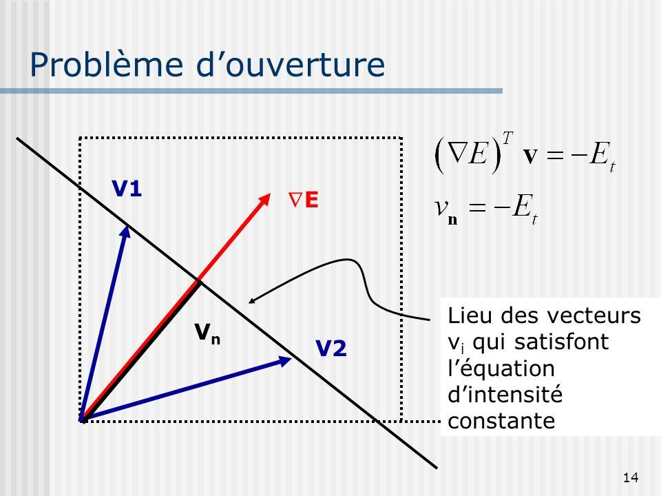 14 E Problème douverture V1 V2 VnVn Lieu des vecteurs v i qui satisfont léquation dintensité constante