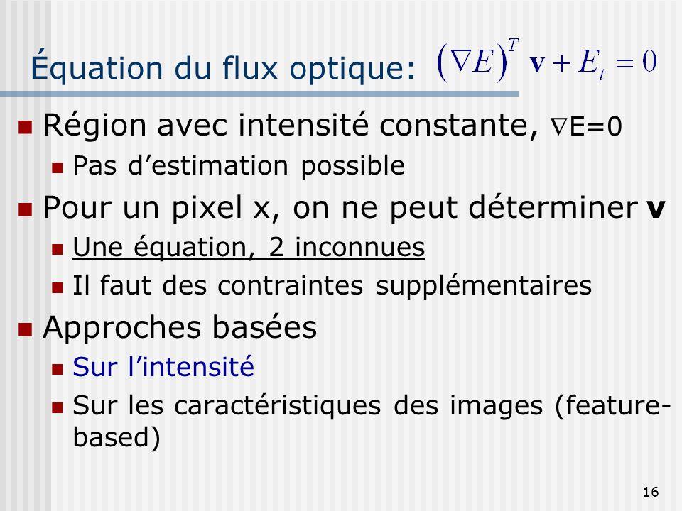 16 Équation du flux optique: Région avec intensité constante,E=0 Pas destimation possible Pour un pixel x, on ne peut déterminer v Une équation, 2 inc
