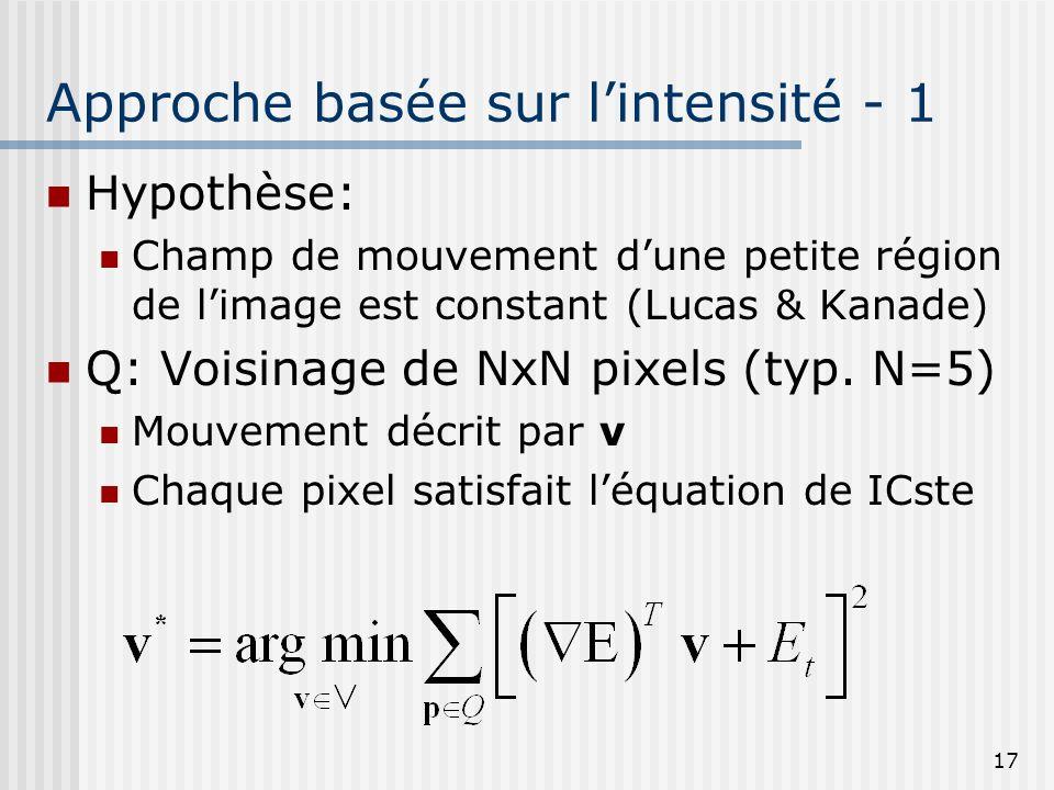 17 Approche basée sur lintensité - 1 Hypothèse: Champ de mouvement dune petite région de limage est constant (Lucas & Kanade) Q: Voisinage de NxN pixe