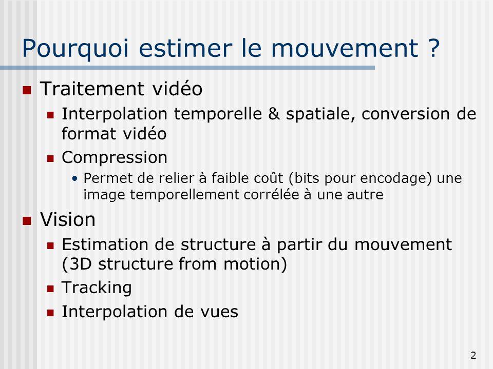 2 Pourquoi estimer le mouvement ? Traitement vidéo Interpolation temporelle & spatiale, conversion de format vidéo Compression Permet de relier à faib