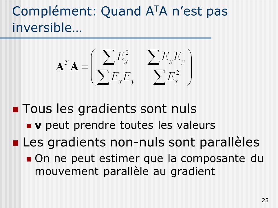 23 Complément: Quand A T A nest pas inversible… Tous les gradients sont nuls v peut prendre toutes les valeurs Les gradients non-nuls sont parallèles