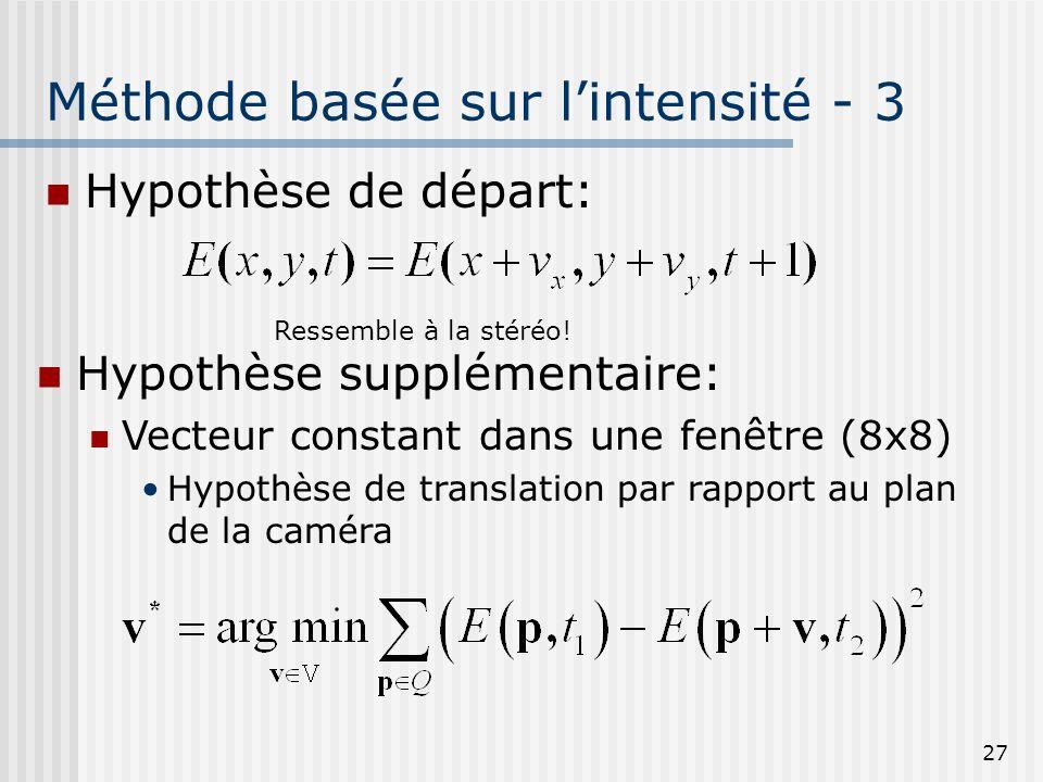 27 Méthode basée sur lintensité - 3 Hypothèse de départ: Hypothèse supplémentaire: Vecteur constant dans une fenêtre (8x8) Hypothèse de translation pa