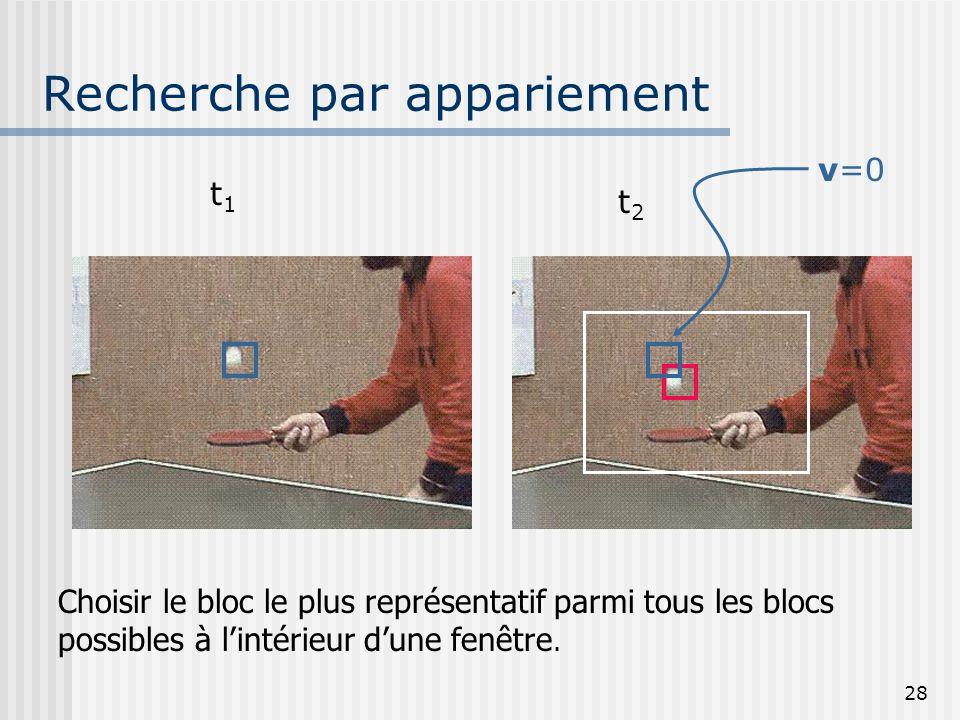 28 Recherche par appariement Choisir le bloc le plus représentatif parmi tous les blocs possibles à lintérieur dune fenêtre. v=0 t1t1 t2t2