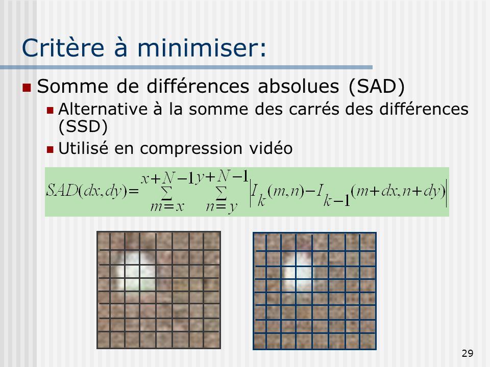 29 Critère à minimiser: Somme de différences absolues (SAD) Alternative à la somme des carrés des différences (SSD) Utilisé en compression vidéo