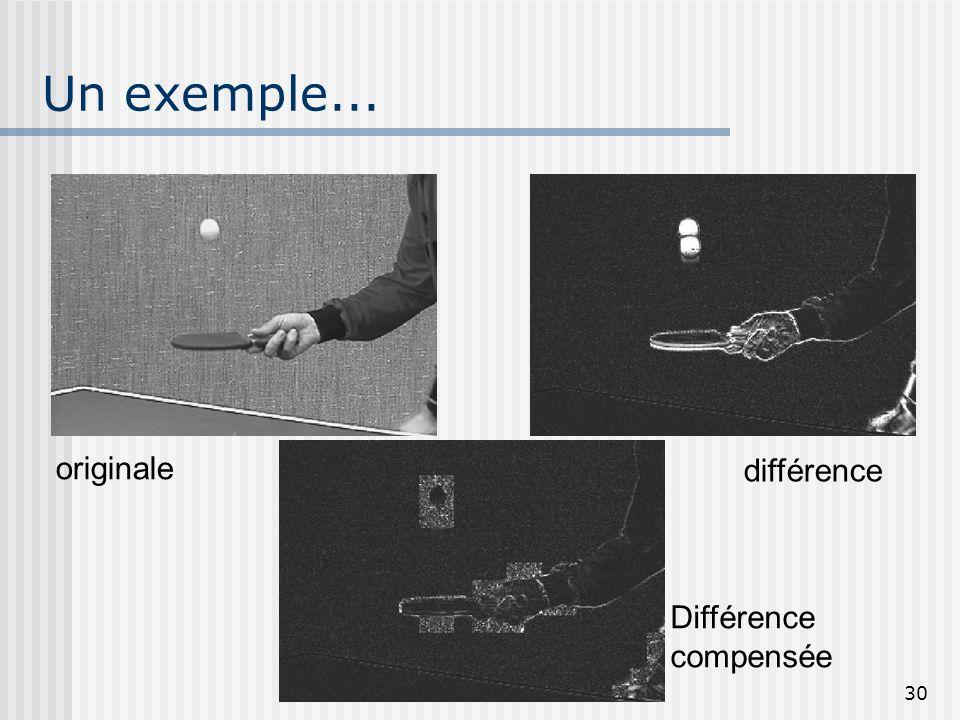 30 Un exemple... originale différence Différence compensée
