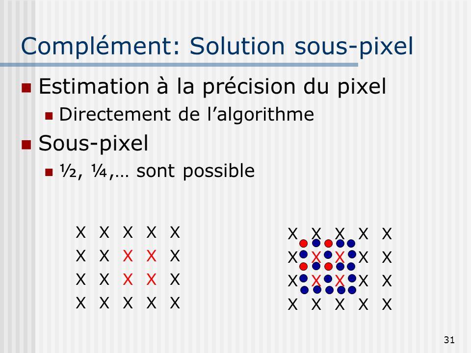 31 Complément: Solution sous-pixel Estimation à la précision du pixel Directement de lalgorithme Sous-pixel ½, ¼,… sont possible XXXXX XXXXX XXXXX XXX