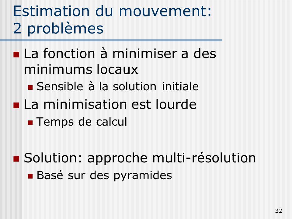 32 Estimation du mouvement: 2 problèmes La fonction à minimiser a des minimums locaux Sensible à la solution initiale La minimisation est lourde Temps
