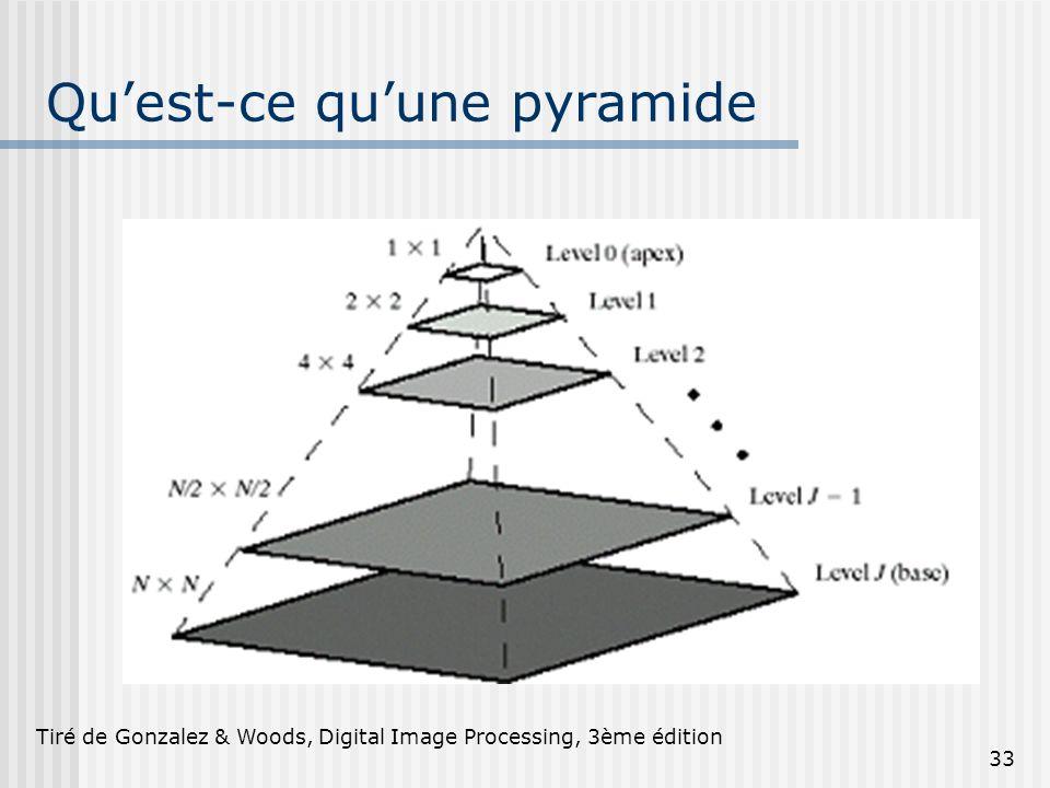 33 Quest-ce quune pyramide Tiré de Gonzalez & Woods, Digital Image Processing, 3ème édition