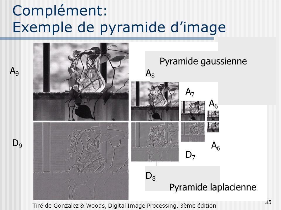 35 Complément: Exemple de pyramide dimage A9A9 A7A7 A6A6 D9D9 D8D8 D7D7 A6A6 A8A8 Pyramide gaussienne Pyramide laplacienne Tiré de Gonzalez & Woods, D