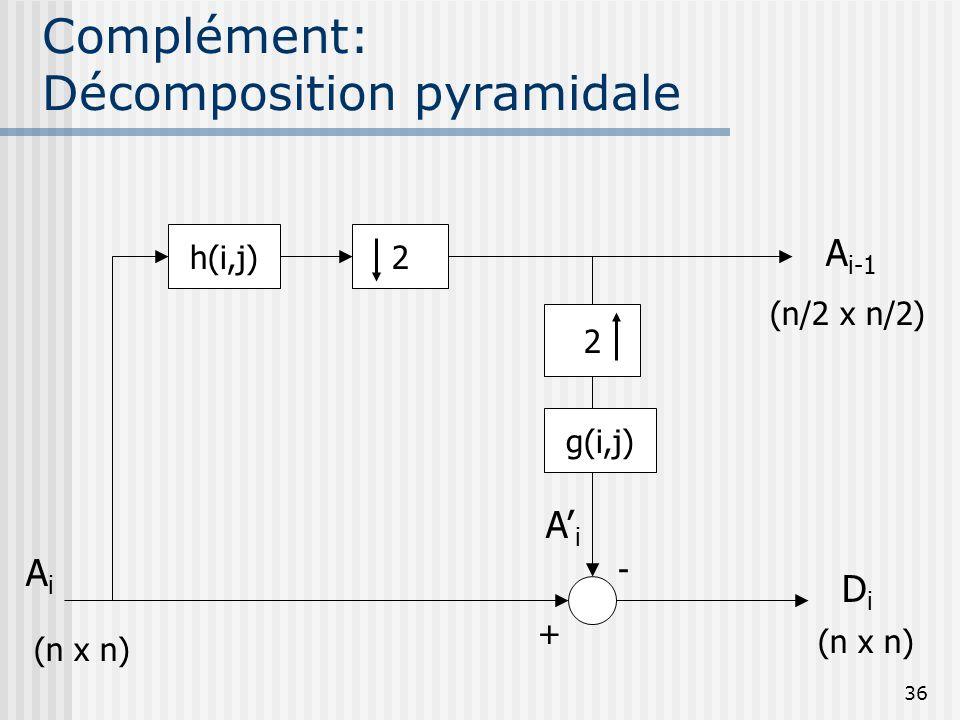 36 Complément: Décomposition pyramidale h(i,j) 2 2 g(i,j) AiAi A i-1 DiDi AiAi + - (n x n) (n/2 x n/2) (n x n)