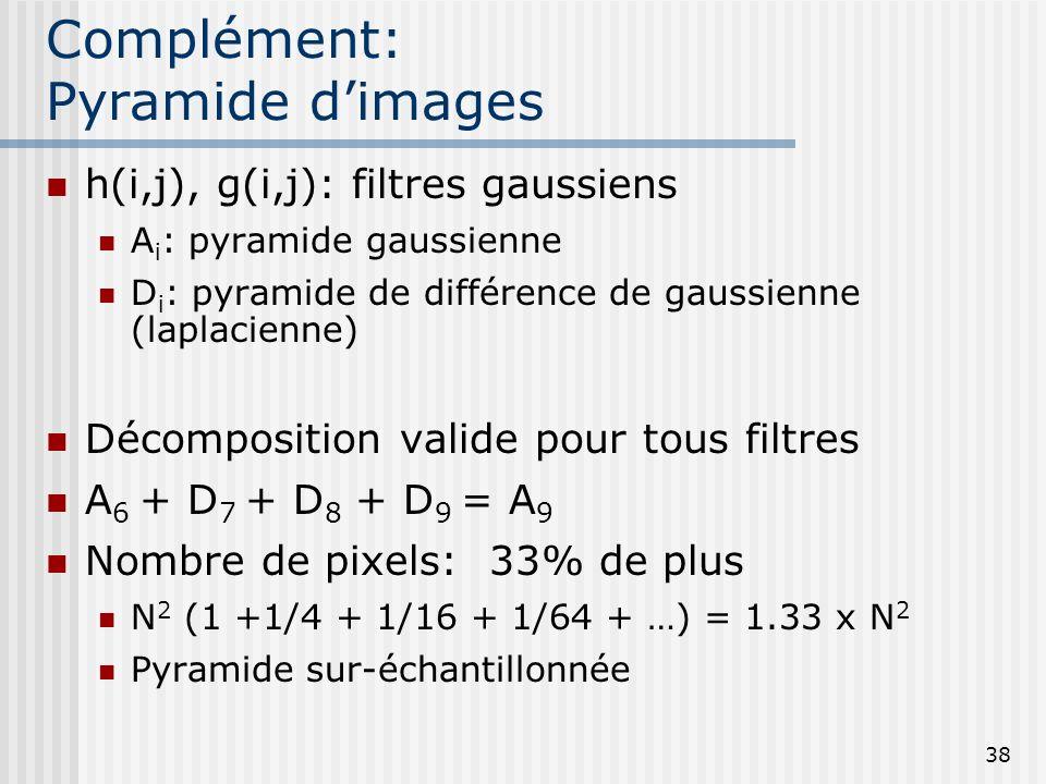 38 Complément: Pyramide dimages h(i,j), g(i,j): filtres gaussiens A i : pyramide gaussienne D i : pyramide de différence de gaussienne (laplacienne) D