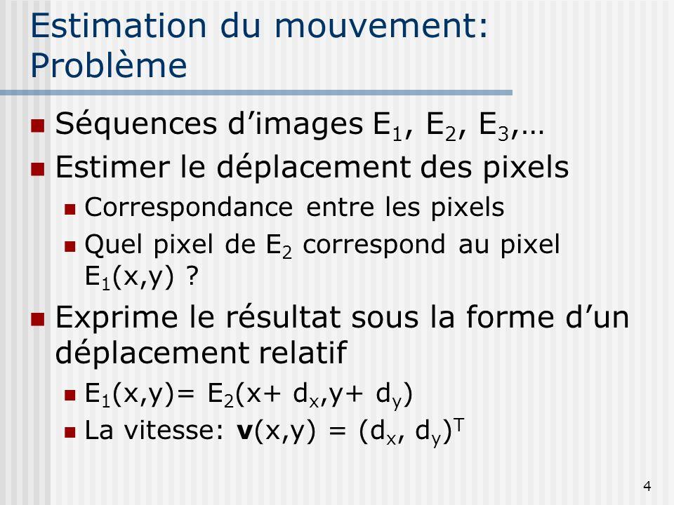 4 Estimation du mouvement: Problème Séquences dimages E 1, E 2, E 3,… Estimer le déplacement des pixels Correspondance entre les pixels Quel pixel de