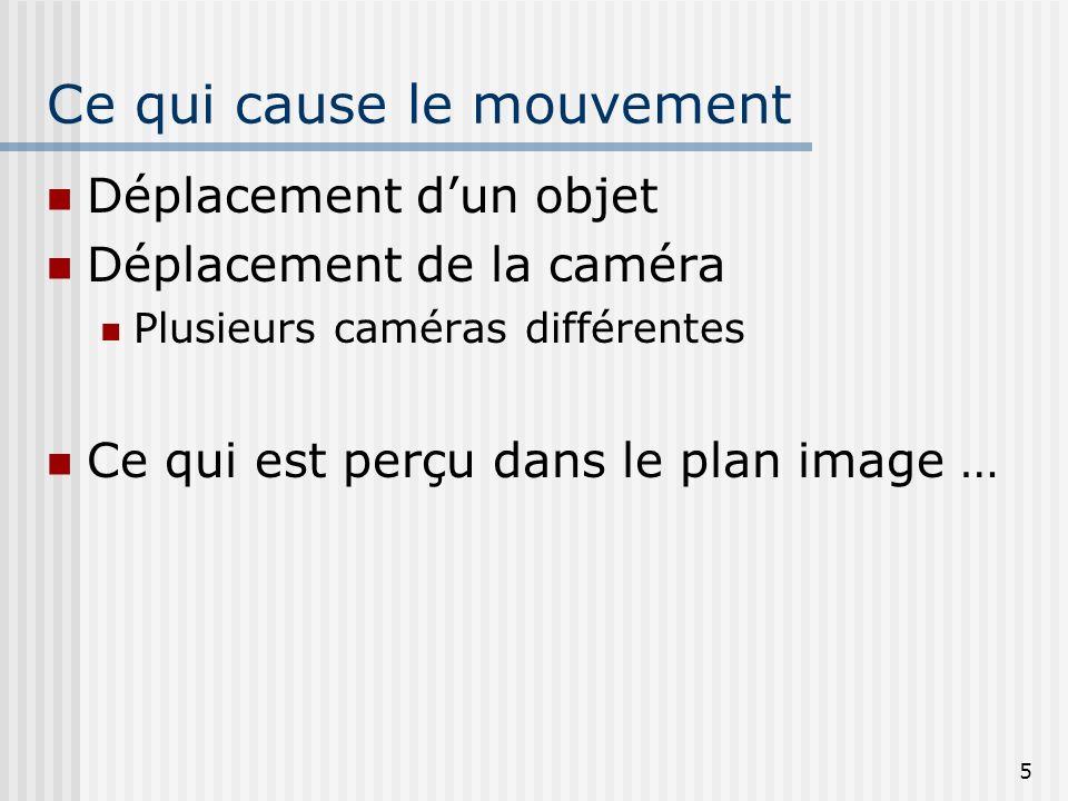 5 Ce qui cause le mouvement Déplacement dun objet Déplacement de la caméra Plusieurs caméras différentes Ce qui est perçu dans le plan image …