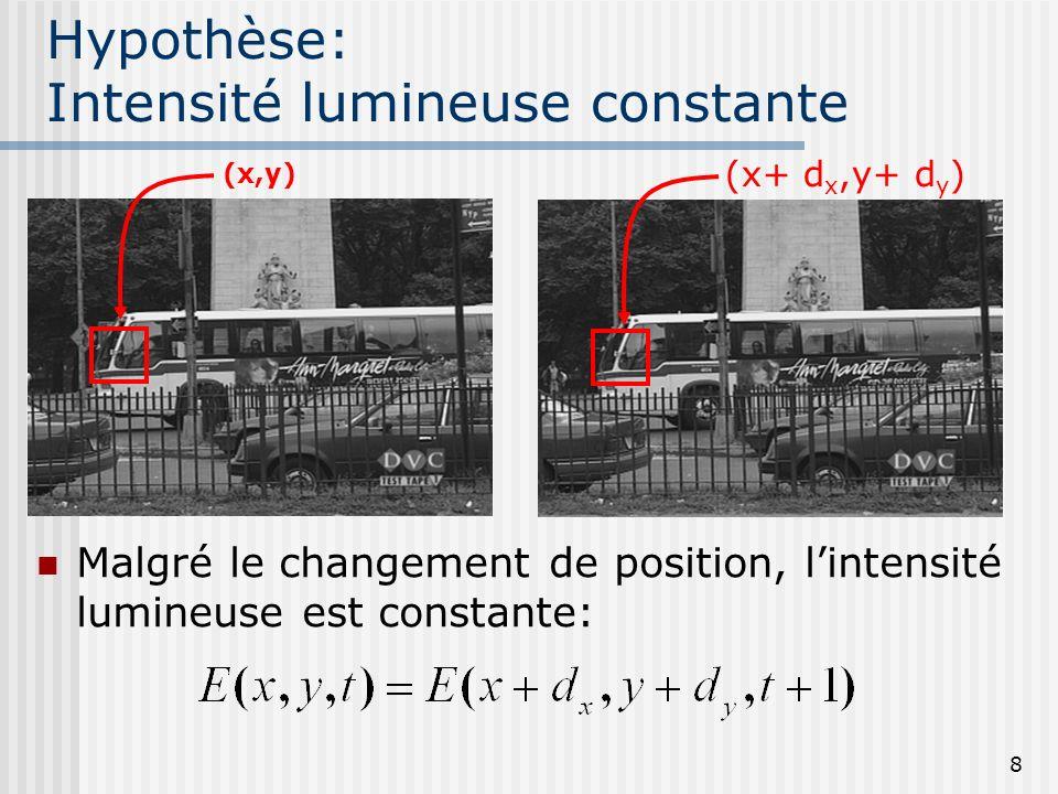 8 Hypothèse: Intensité lumineuse constante Malgré le changement de position, lintensité lumineuse est constante: (x,y) (x+ d x,y+ d y )