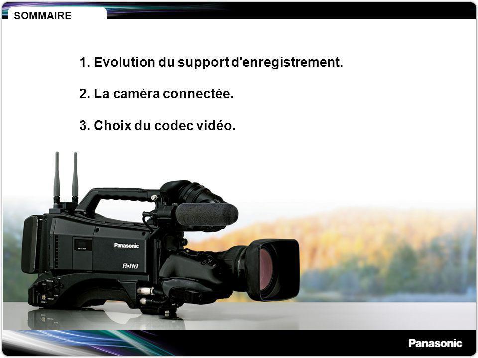 1. Evolution du support d'enregistrement. 2. La caméra connectée. 3. Choix du codec vidéo. SOMMAIRE