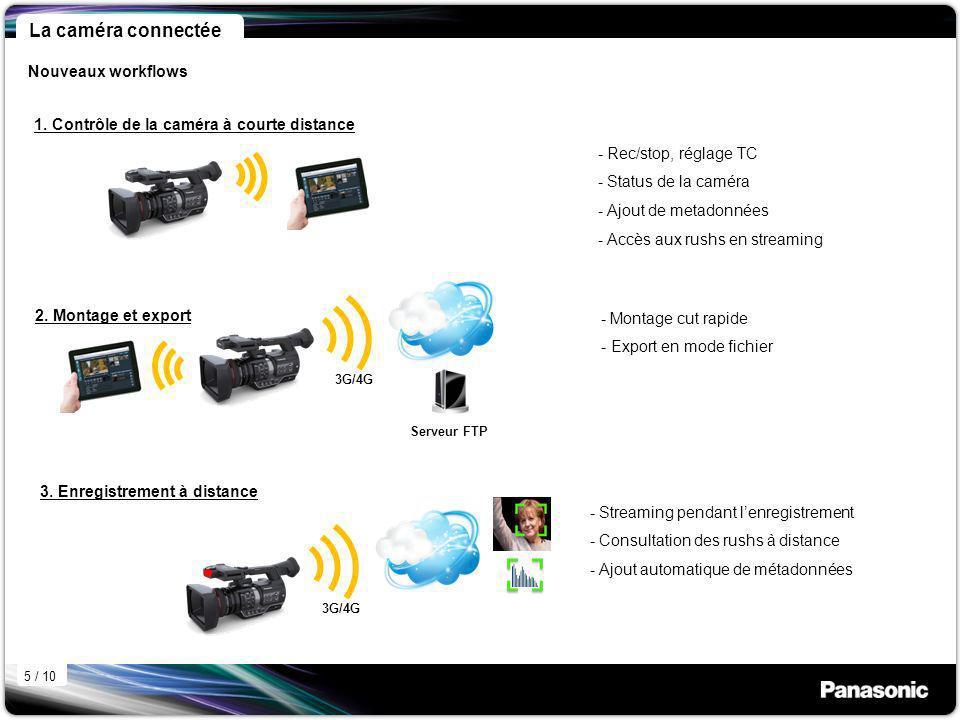 Nouveaux workflows 1. Contrôle de la caméra à courte distance - Rec/stop, réglage TC - Status de la caméra - Ajout de metadonnées - Accès aux rushs en