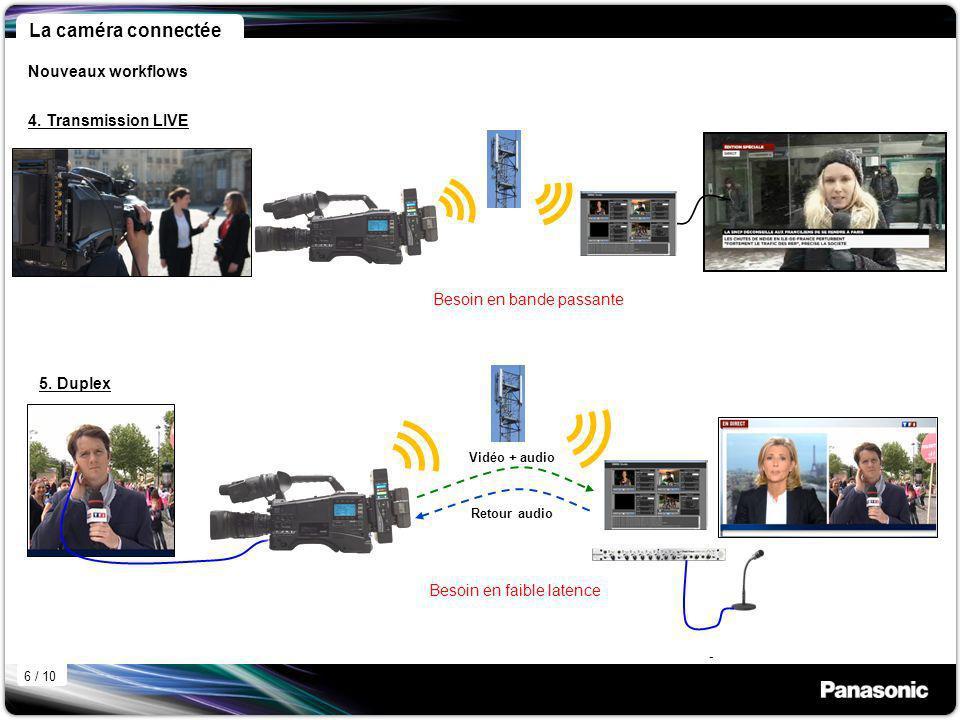 4. Transmission LIVE - Nouveaux workflows Retour audio Vidéo + audio 5. Duplex Besoin en faible latence Besoin en bande passante 6 / 10 La caméra conn
