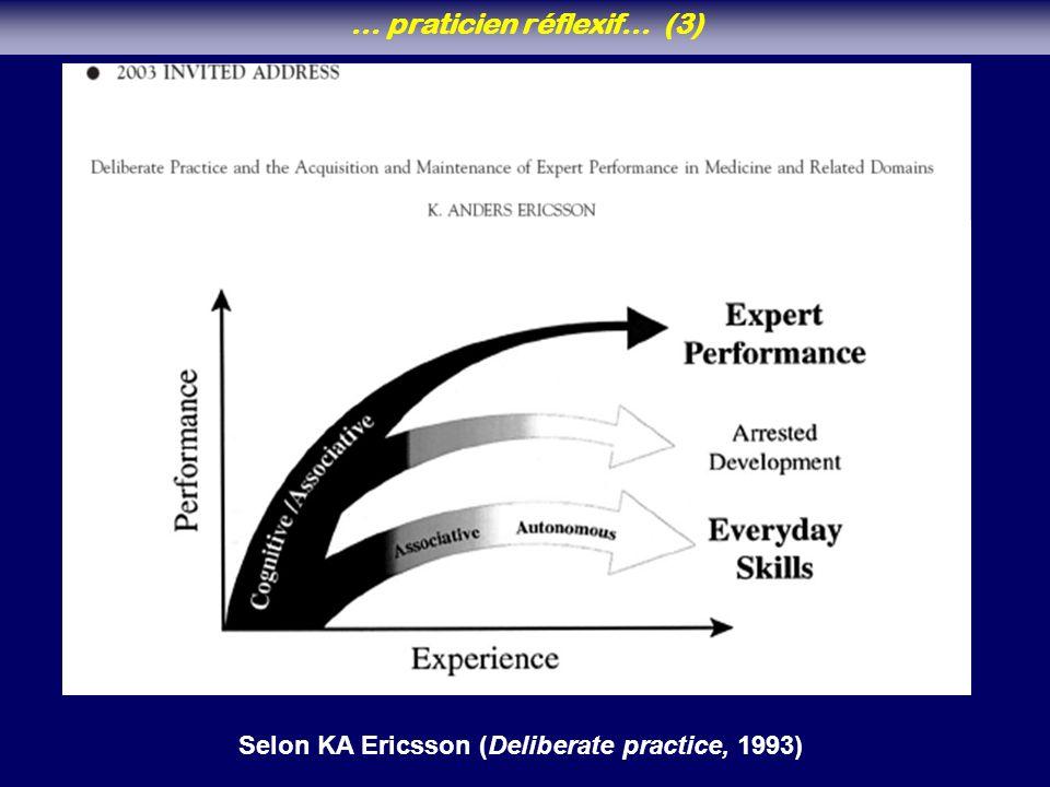 … praticien réflexif… (3) Selon KA Ericsson (Deliberate practice, 1993)