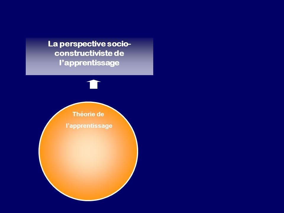 Théorie de lapprentissage La perspective socio- constructiviste de lapprentissage