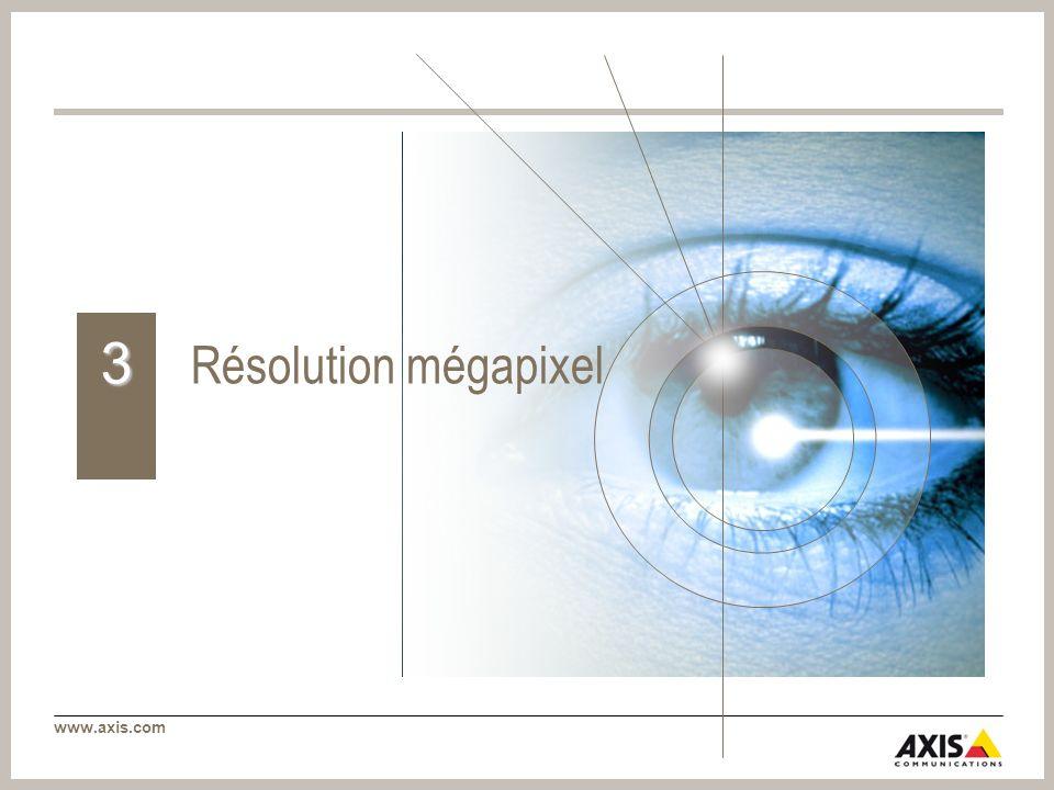 www.axis.com Résolution mégapixel 3