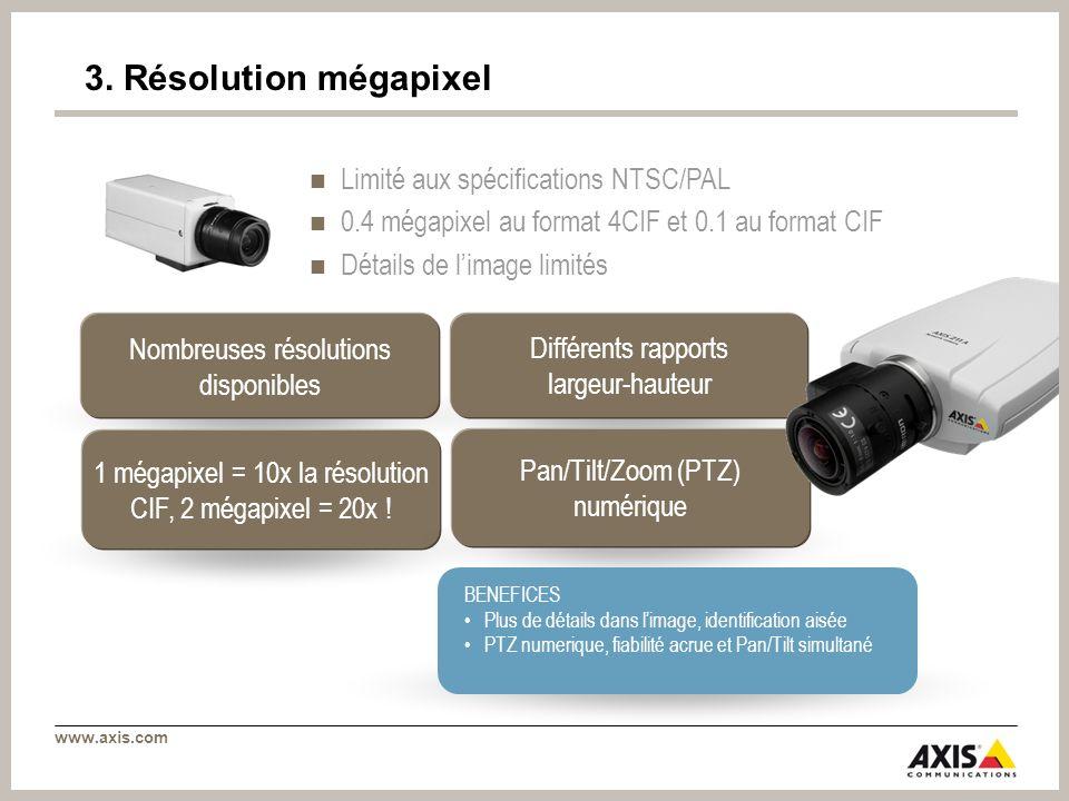 www.axis.com Nombreuses résolutions disponibles Différents rapports largeur-hauteur 1 mégapixel = 10x la résolution CIF, 2 mégapixel = 20x ! Pan/Tilt/