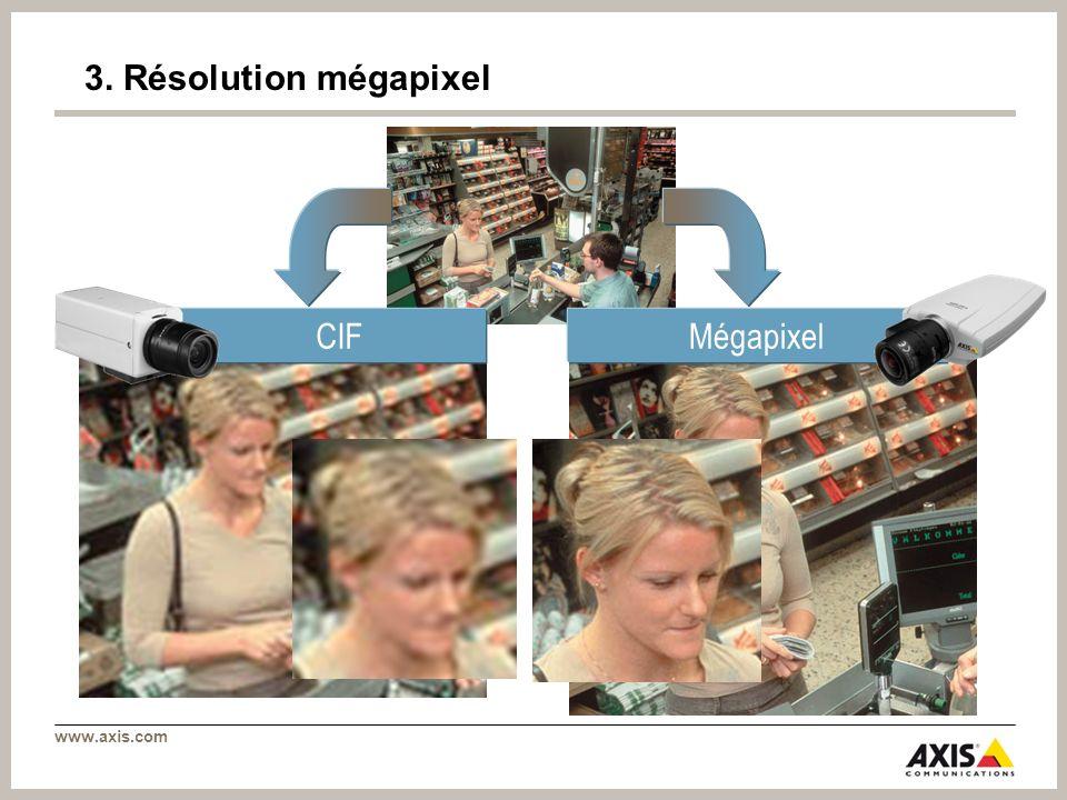 www.axis.com 3. Résolution mégapixel CIFMégapixel