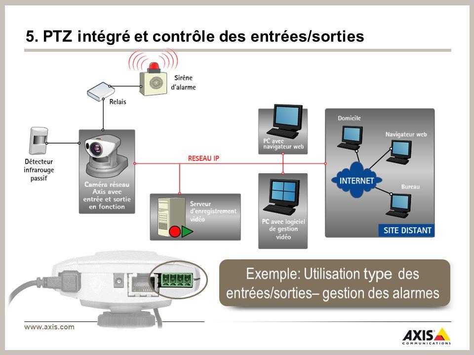 www.axis.com Exemple: Utilisation type des entrées/sorties– gestion des alarmes 5. PTZ intégré et contrôle des entrées/sorties