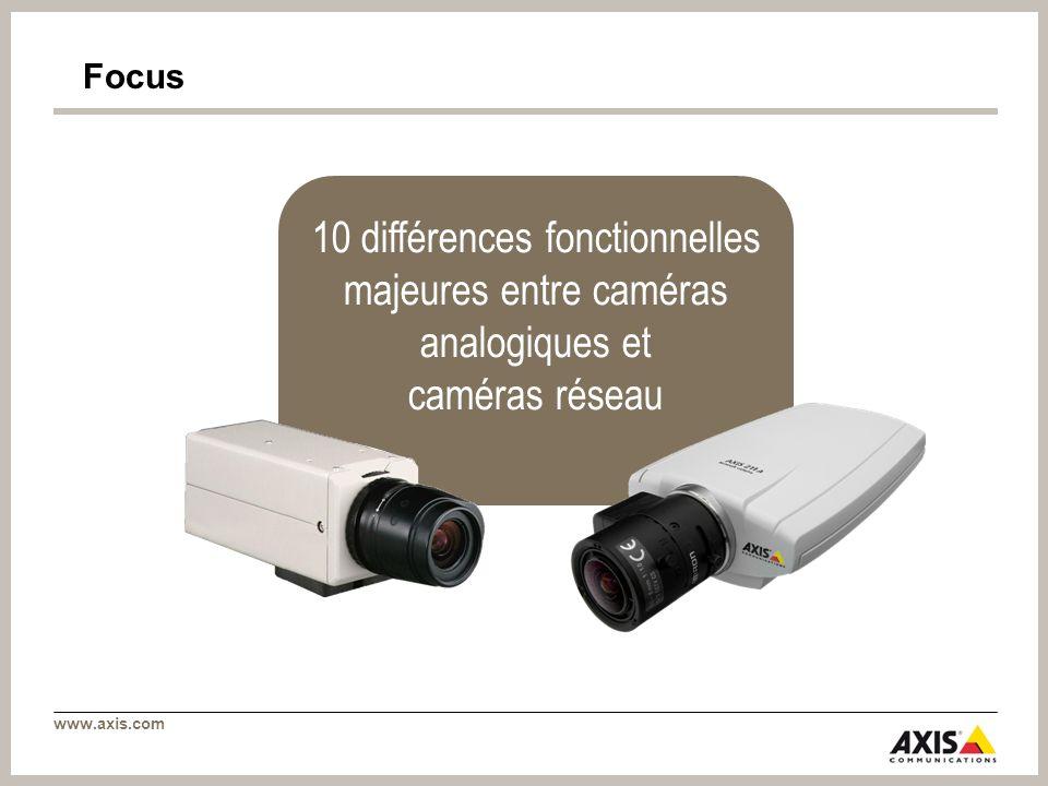 www.axis.com Focus 10 différences fonctionnelles majeures entre caméras analogiques et caméras réseau