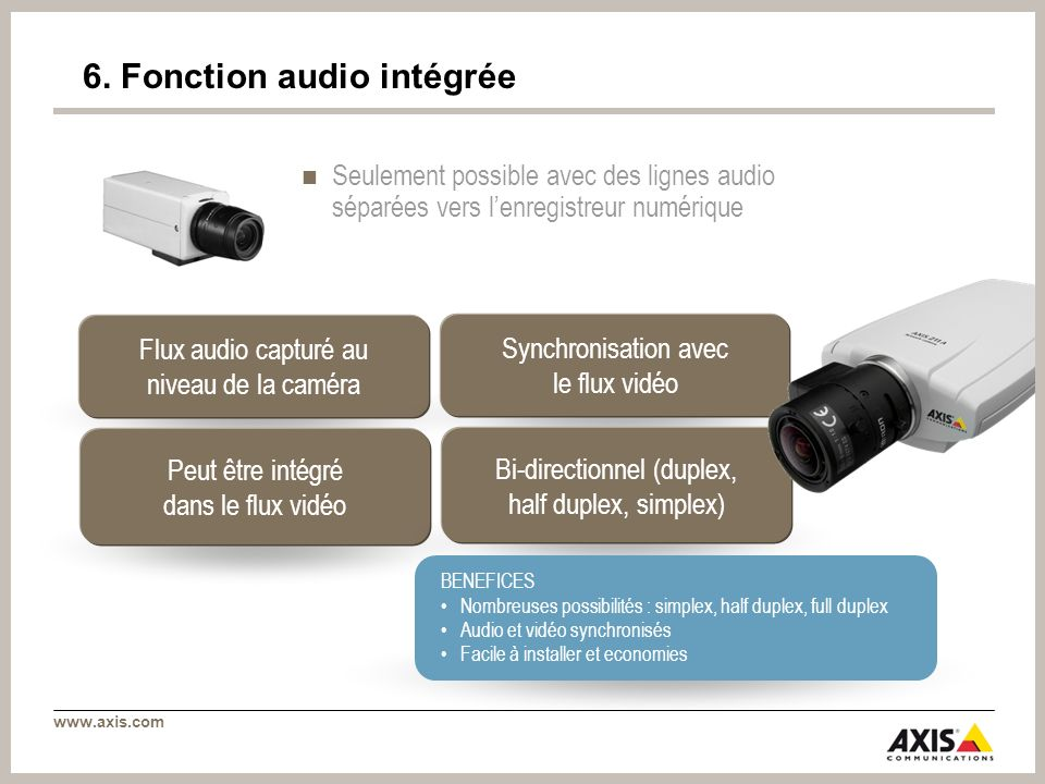 www.axis.com Flux audio capturé au niveau de la caméra Synchronisation avec le flux vidéo Peut être intégré dans le flux vidéo Bi-directionnel (duplex, half duplex, simplex) BENEFICES Nombreuses possibilités : simplex, half duplex, full duplex Audio et vidéo synchronisés Facile à installer et economies 6.