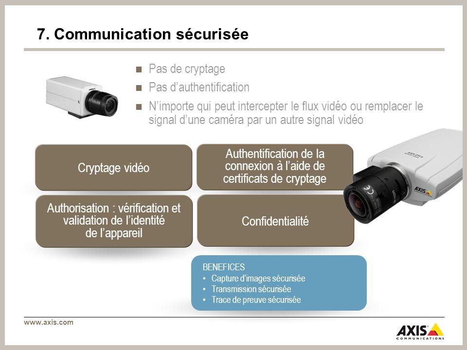 www.axis.com Cryptage vidéo Authentification de la connexion à laide de certificats de cryptage Authorisation : vérification et validation de lidentit