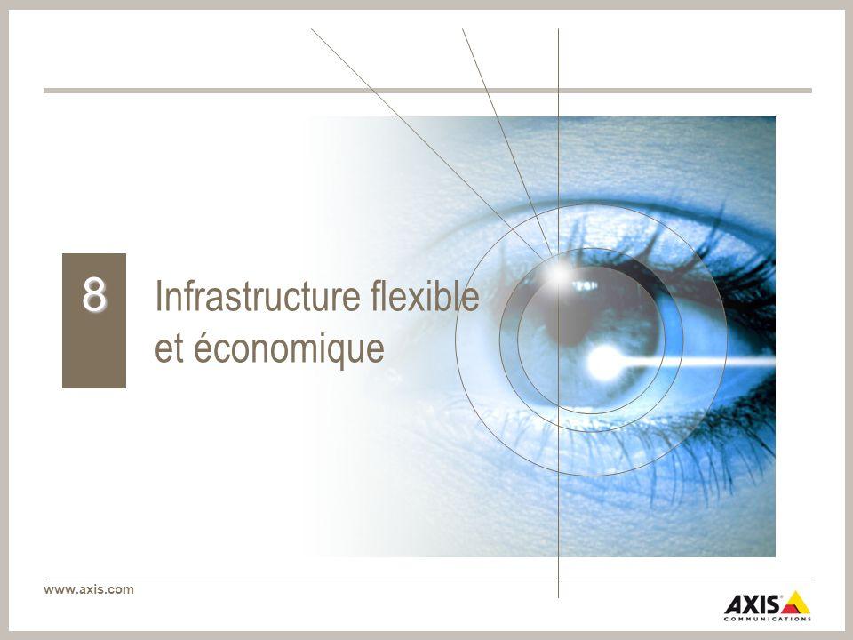 www.axis.com Infrastructure flexible et économique 8