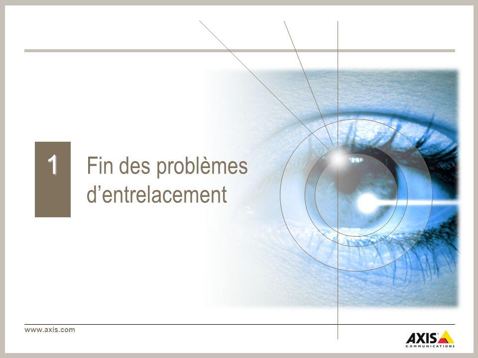www.axis.com Fin des problèmes dentrelacement 1