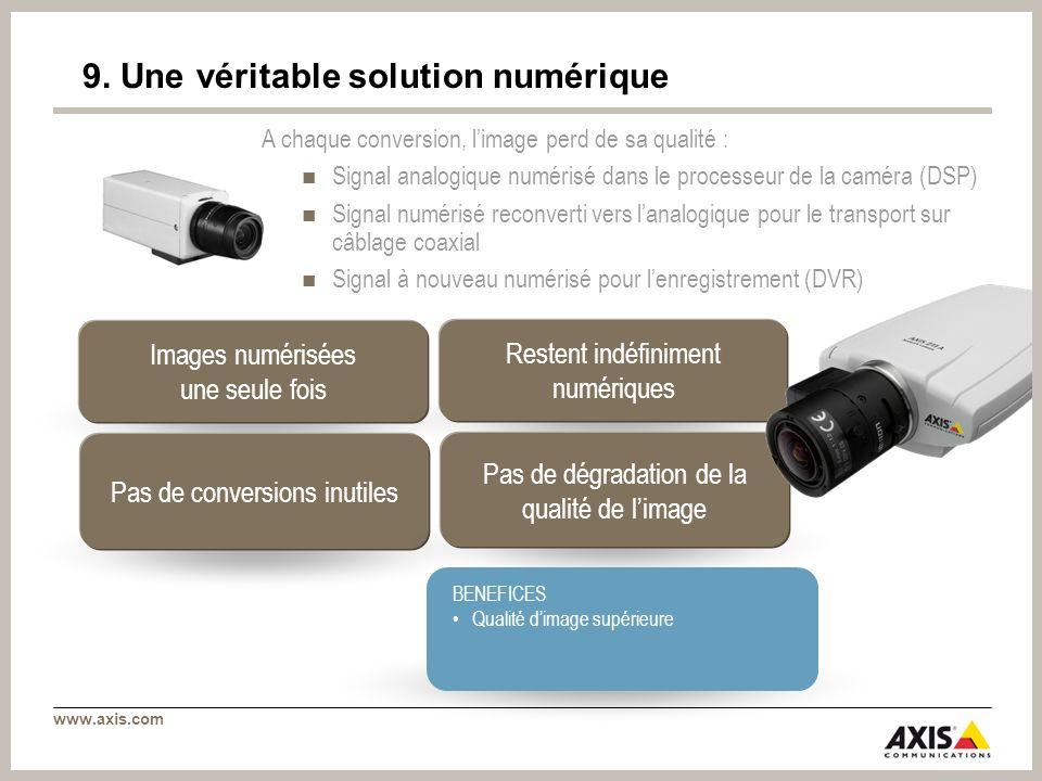 www.axis.com Images numérisées une seule fois Restent indéfiniment numériques Pas de conversions inutiles Pas de dégradation de la qualité de limage B