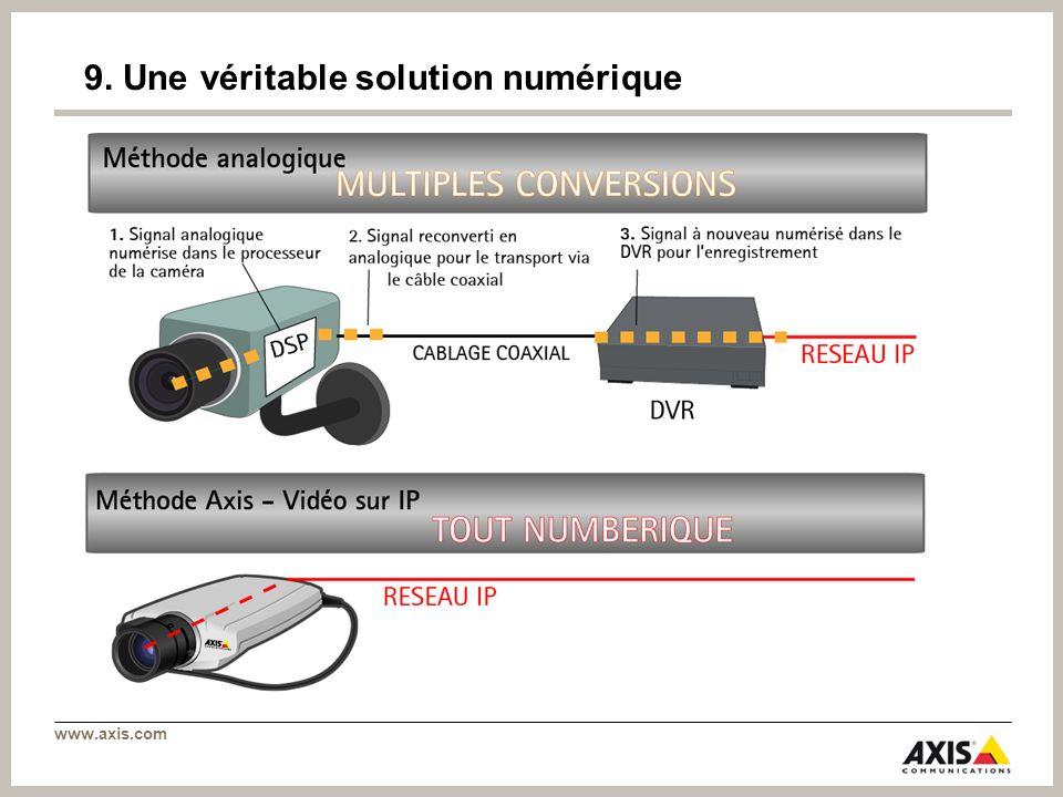 www.axis.com 9. Une véritable solution numérique