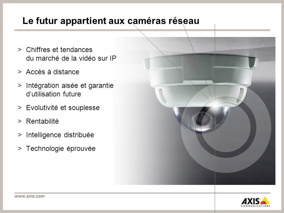 www.axis.com Le futur appartient aux caméras réseau >Chiffres et tendances du marché de la vidéo sur IP >Accès à distance >Intégration aisée et garantie dutilisation future >Evolutivité et souplesse >Rentabilité >Intelligence distribuée >Technologie éprouvée