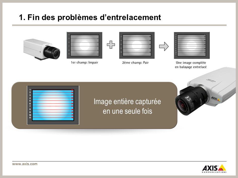 www.axis.com 1. Fin des problèmes dentrelacement Image entière capturée en une seule fois