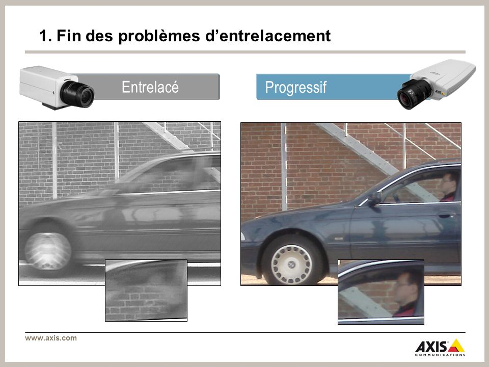 www.axis.com Entrelacé Progressif 1. Fin des problèmes dentrelacement