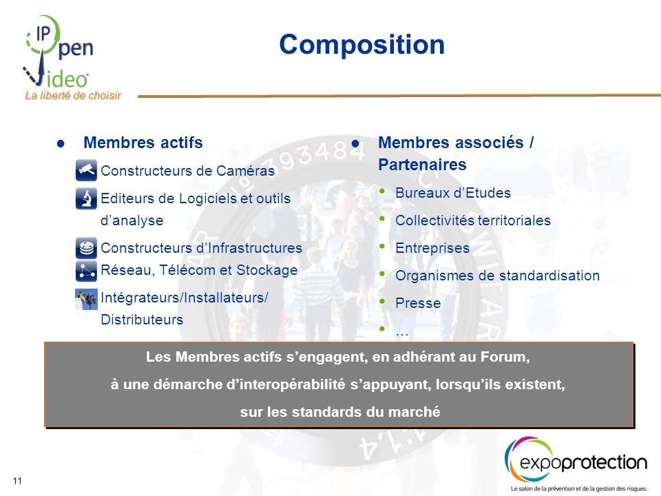 La liberté de choisir 11 Composition Membres actifs Constructeurs de Caméras Editeurs de Logiciels et outils danalyse Constructeurs dInfrastructures R