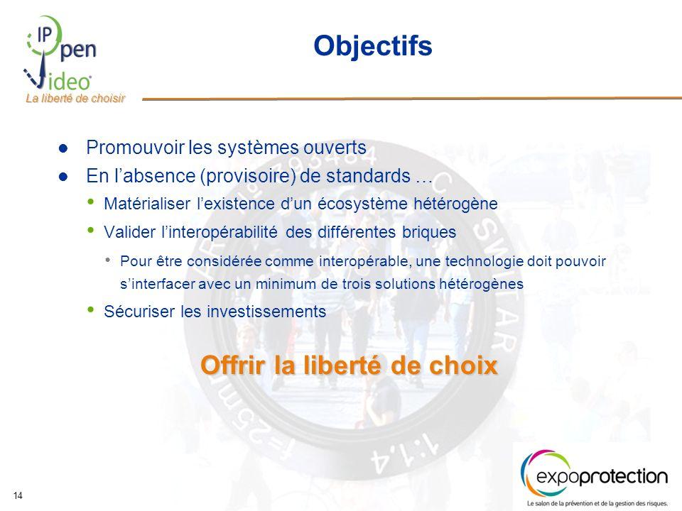 La liberté de choisir 14 Objectifs Promouvoir les systèmes ouverts En labsence (provisoire) de standards … Matérialiser lexistence dun écosystème hété