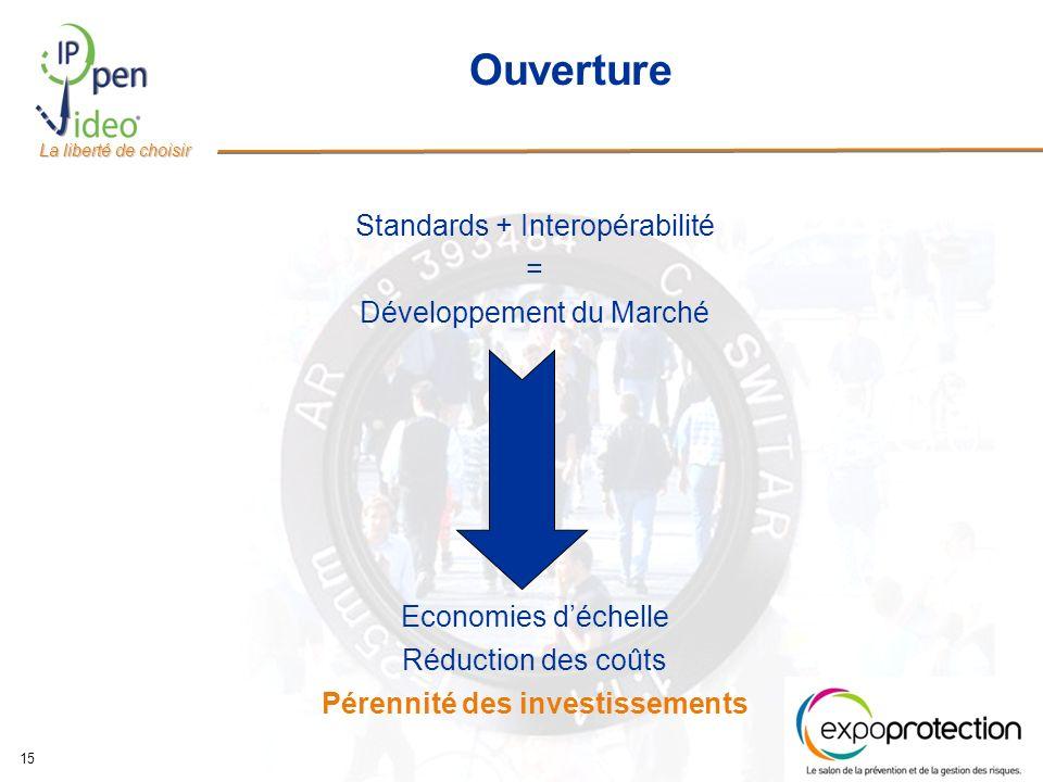 La liberté de choisir 15 Ouverture Standards + Interopérabilité = Développement du Marché Economies déchelle Réduction des coûts Pérennité des investissements
