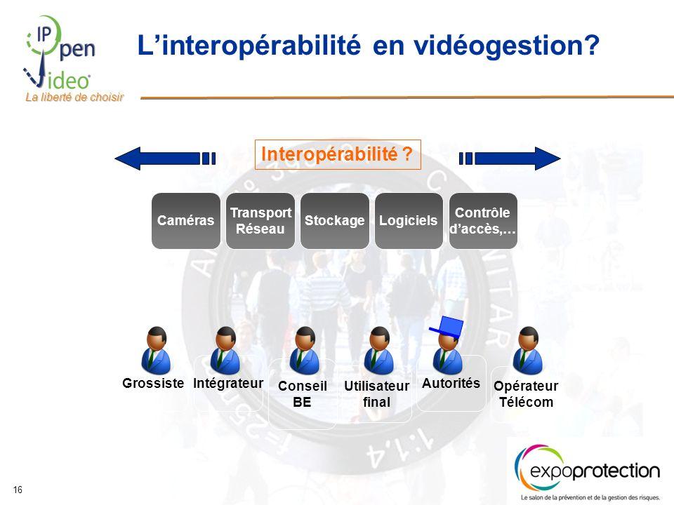 La liberté de choisir 16 Linteropérabilité en vidéogestion? Interopérabilité ? Caméras Transport Réseau StockageLogiciels Contrôle daccès,… GrossisteI
