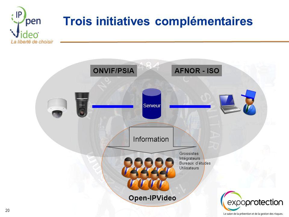 La liberté de choisir 20 Open-IPVideo AFNOR - ISO ONVIF/PSIA Trois initiatives complémentaires Serveur Grossistes Intégrateurs Bureaux détudes Utilisateurs … Information