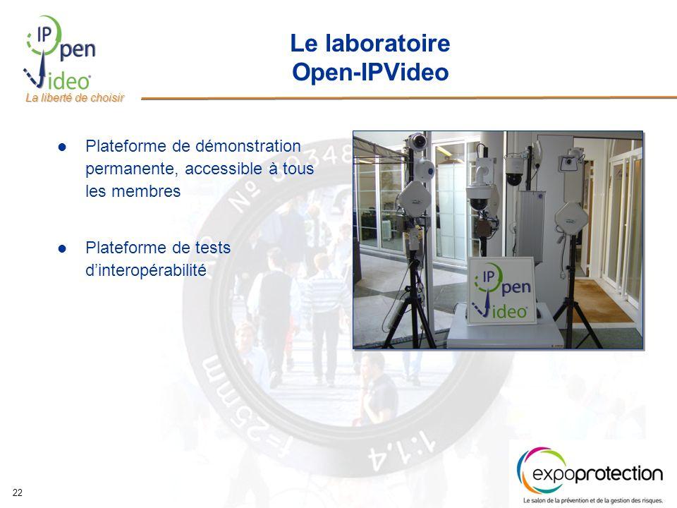 La liberté de choisir 22 Le laboratoire Open-IPVideo Plateforme de démonstration permanente, accessible à tous les membres Plateforme de tests dinteropérabilité