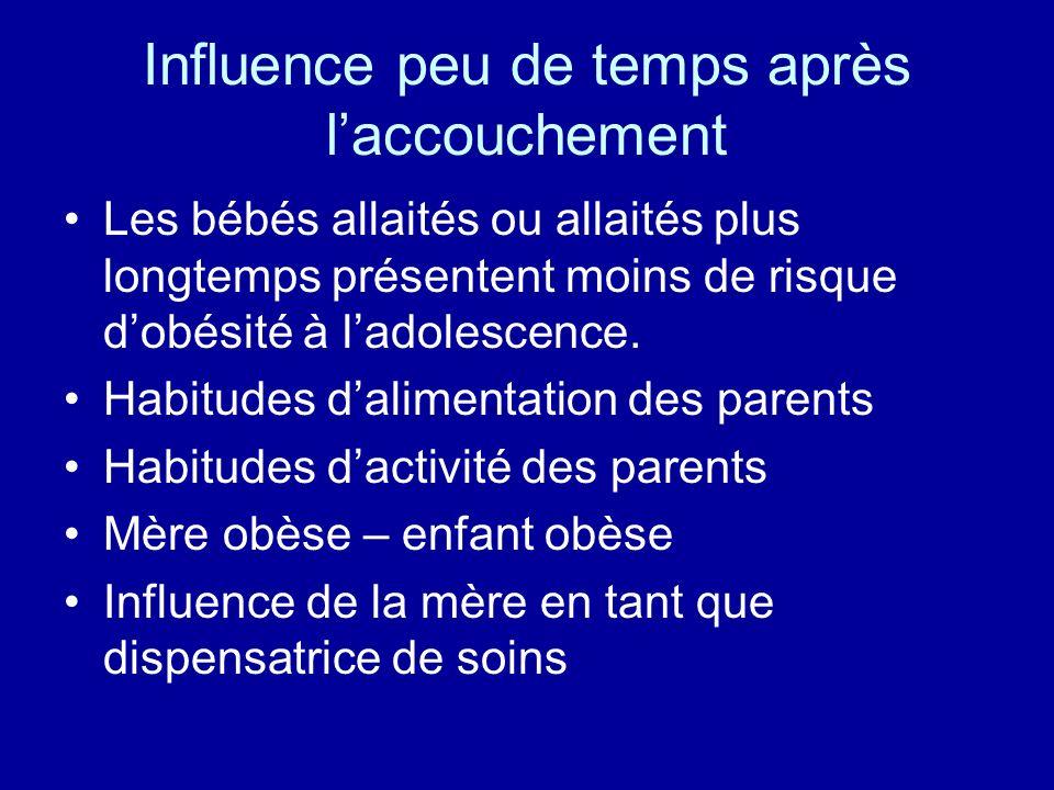 Influence peu de temps après laccouchement Les bébés allaités ou allaités plus longtemps présentent moins de risque dobésité à ladolescence. Habitudes